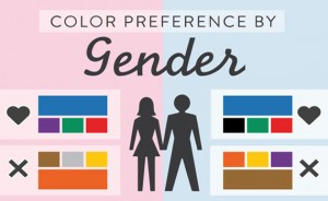preference_by_Gender